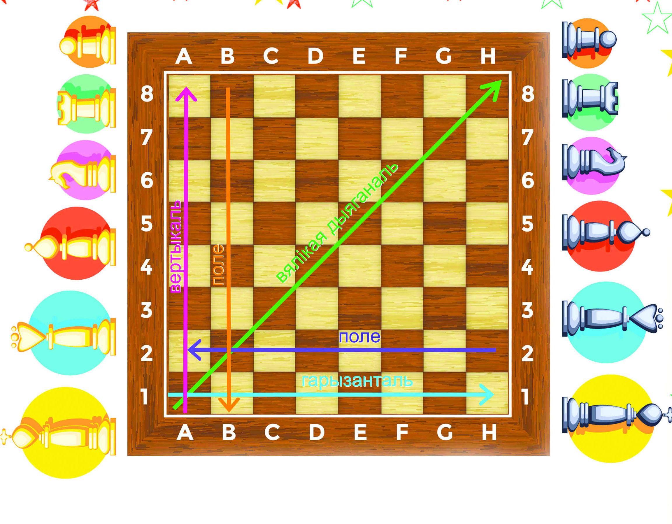 """Шахматная школка """"Вясёлкі"""":  Урок першы. Знаёмства."""